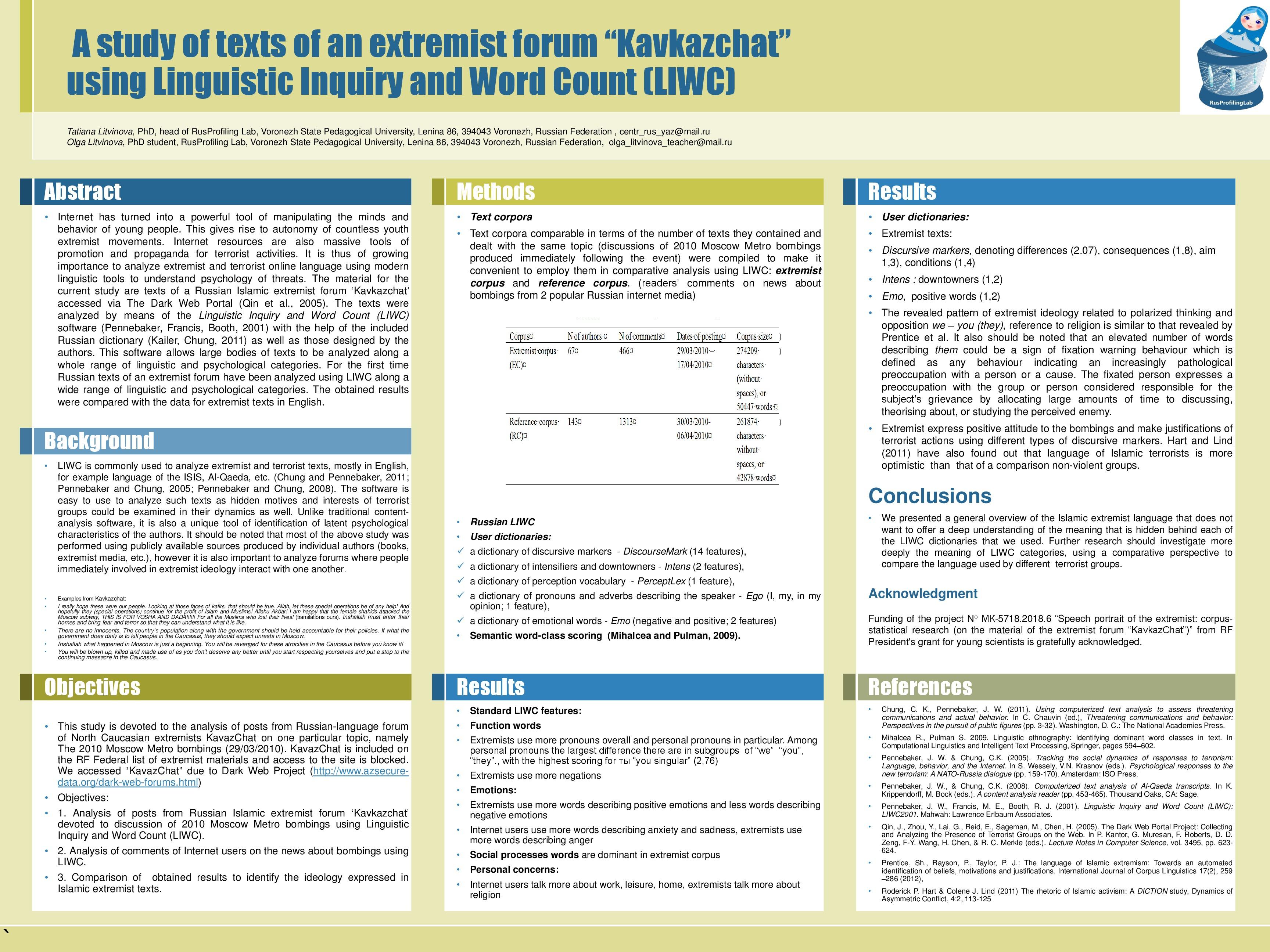 research paper topics psycholinguistics